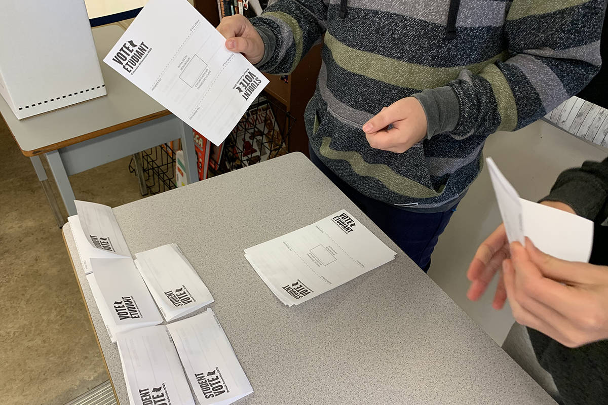 The voting station mimicked a real voting station in Nicole Choi's classroom at Chilliwack middle school on Oct. 22, 2020, where students had to show their ID (student cards), be checked off a list, and mark a secret ballot behind a screen. (Jessica Peters/ Chilliwack Progress)